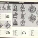 Zodiac charm page 2