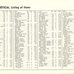 American Charm Corp Catalog Index